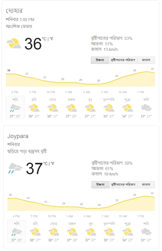 দোহার –নবাবগঞ্জ